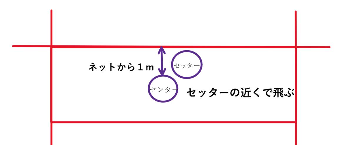 f:id:obashibashi:20210826000524p:plain