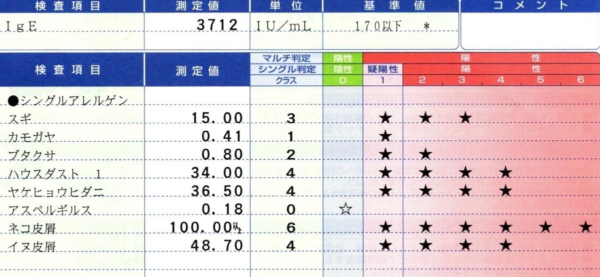 f:id:obasit-n1731:20201006195527j:plain