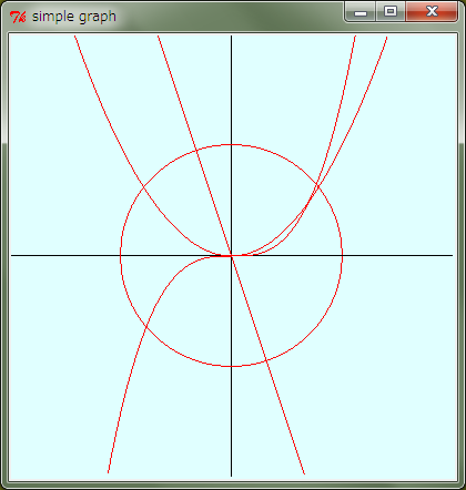 simple_graph