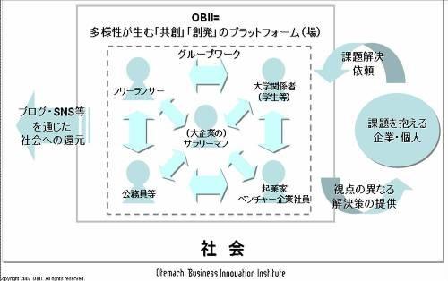 f:id:obii:20100101105601j:image