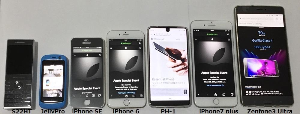 Phone_size_list