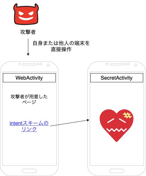 f:id:oboenikui:20200722101200p:plain