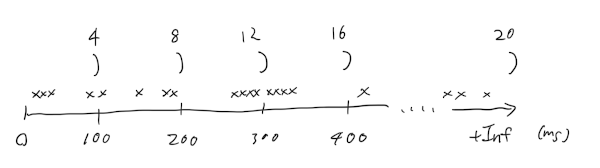 f:id:ocadaruma:20200812003335p:plain