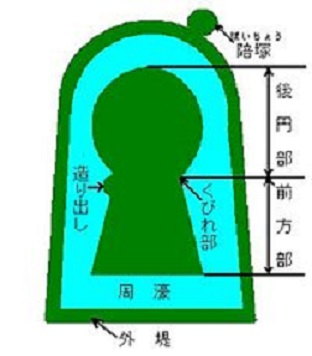 f:id:occulthiroba3088:20190721143330j:plain