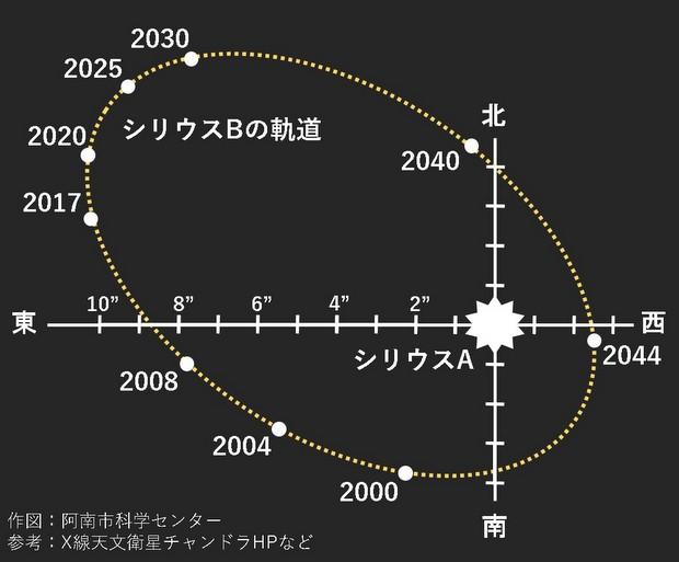 f:id:occulthiroba3088:20191001223226j:plain