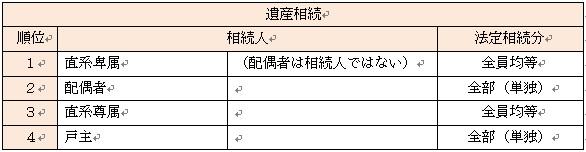 f:id:oceanblue-paralegal:20200816191823j:plain