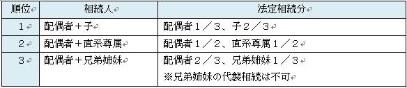 f:id:oceanblue-paralegal:20200820135706j:plain