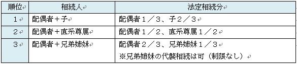 f:id:oceanblue-paralegal:20200820135748j:plain