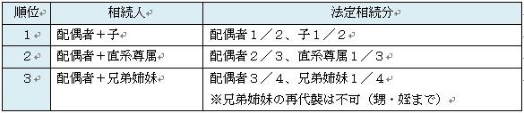 f:id:oceanblue-paralegal:20200820135816j:plain