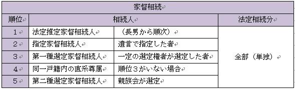 f:id:oceanblue-paralegal:20200827165001j:plain