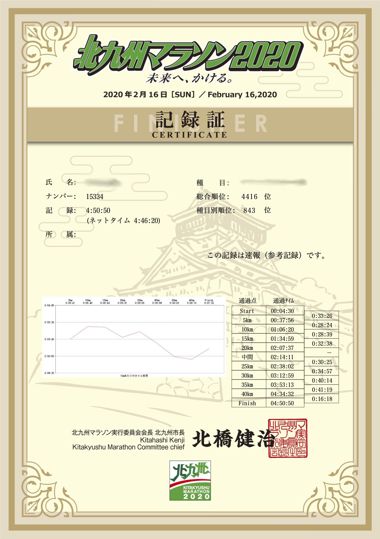 f:id:oceanic006:20200216214050p:plain