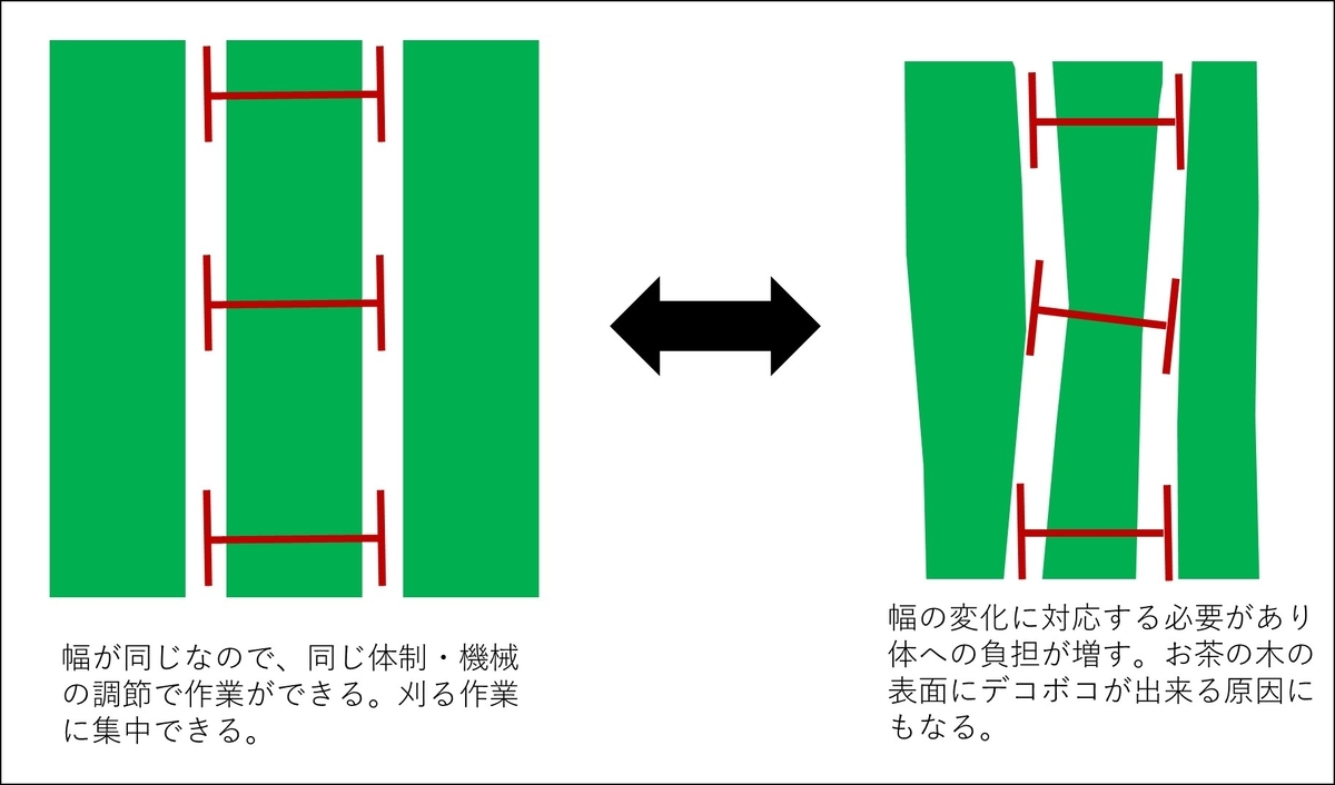 f:id:ochagurashi:20210922194959j:plain