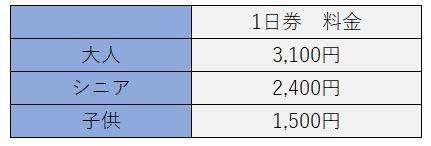 f:id:ochanobu:20190218170444j:plain