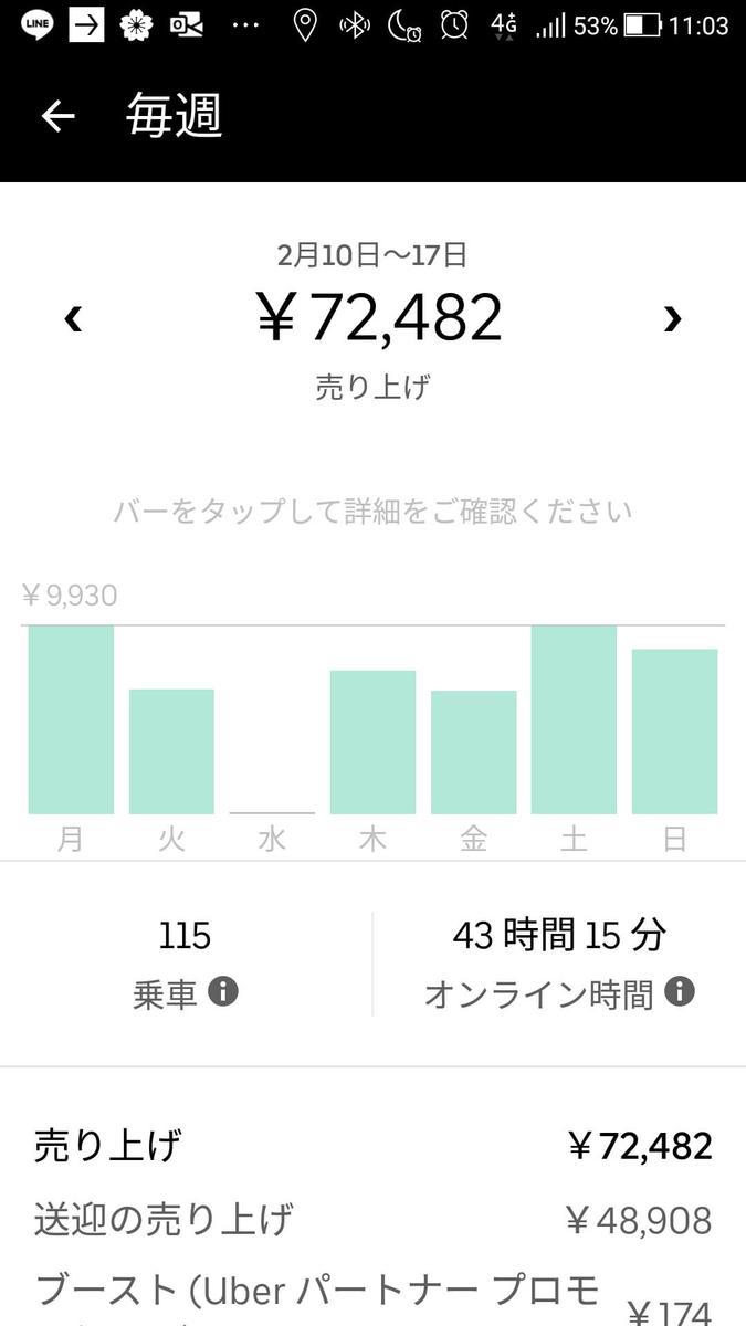 f:id:ochazukeyaro:20200218231514j:plain