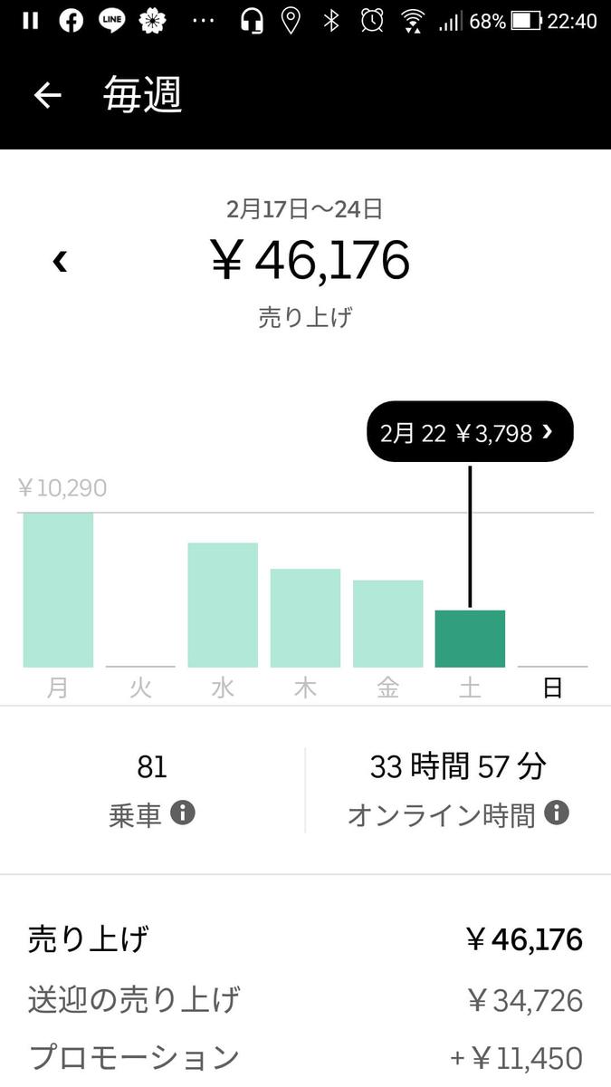 f:id:ochazukeyaro:20200223230245j:plain