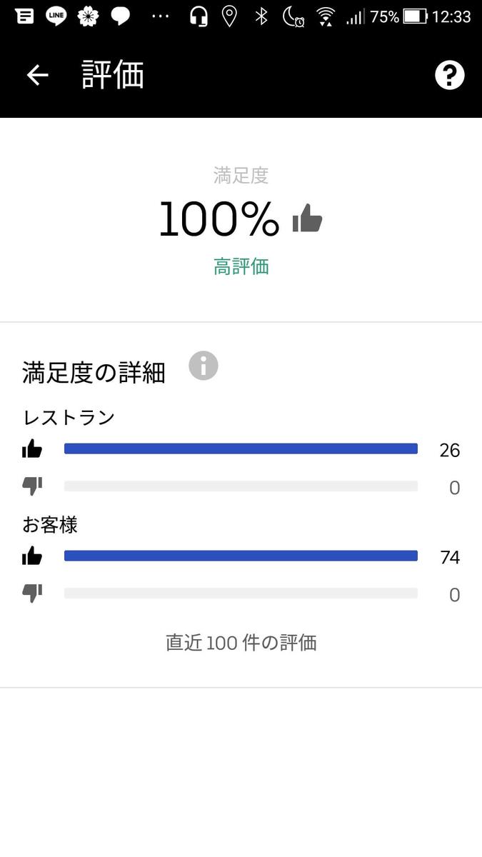 f:id:ochazukeyaro:20200307002142j:plain