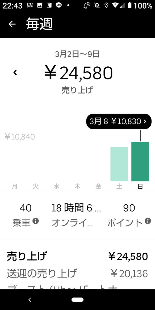 f:id:ochazukeyaro:20200309003926p:plain