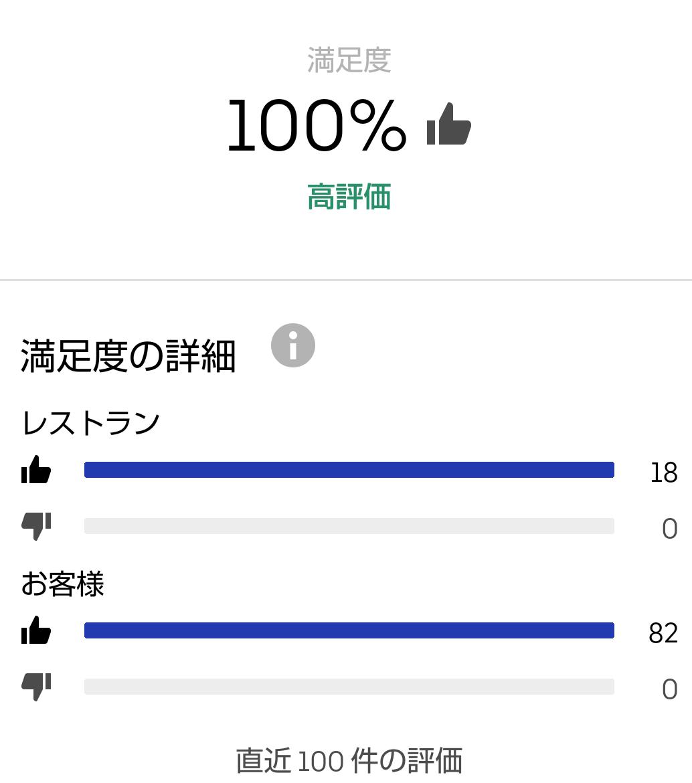 f:id:ochazukeyaro:20200323000505p:plain