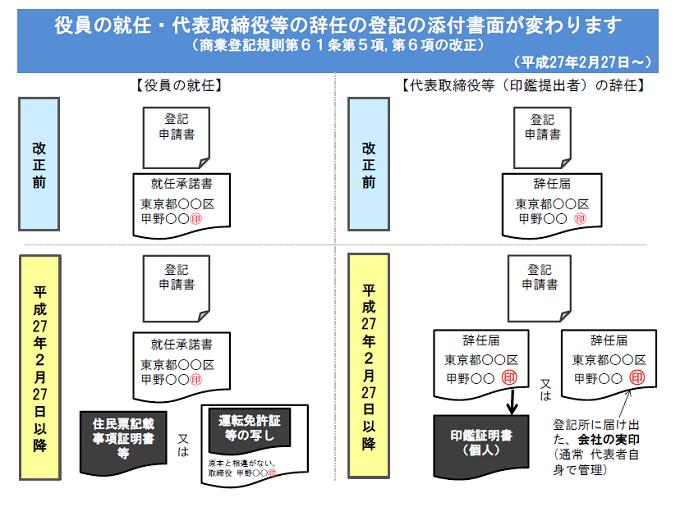 f:id:ochiishi:20150227112932p:plain