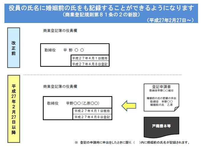 f:id:ochiishi:20150305144448p:plain