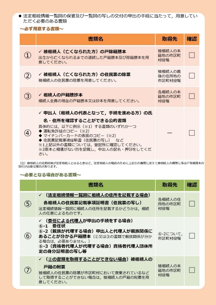 f:id:ochiishi:20170529093732j:plain