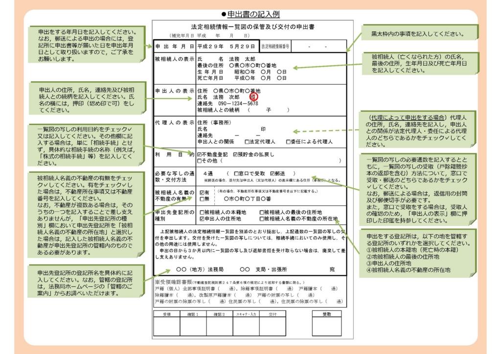 f:id:ochiishi:20170529094101j:plain