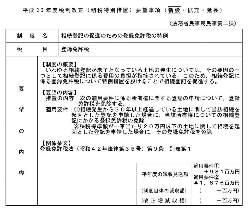 f:id:ochiishi:20170904161833j:plain