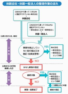 f:id:ochiishi:20170920092205p:plain