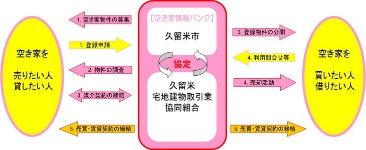 f:id:ochiishi:20180109125927j:plain