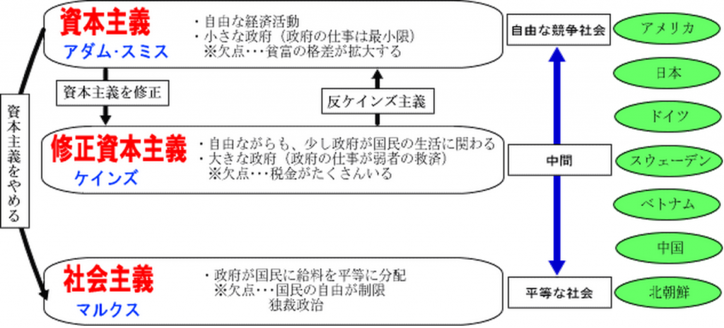 f:id:ochimusha01:20170219083155p:plain