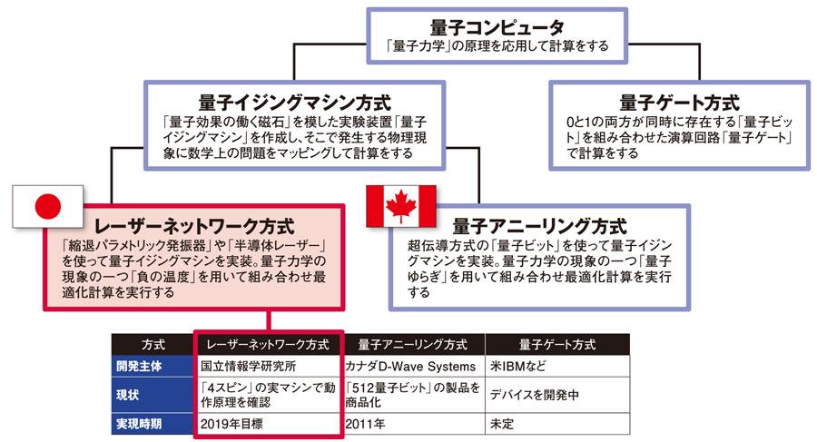 f:id:ochimusha01:20170521055357j:plain