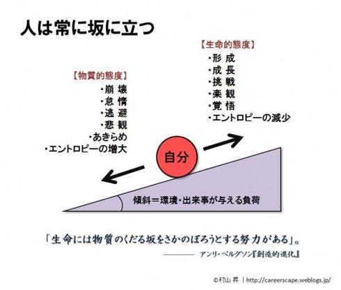 f:id:ochimusha01:20170628205555j:plain