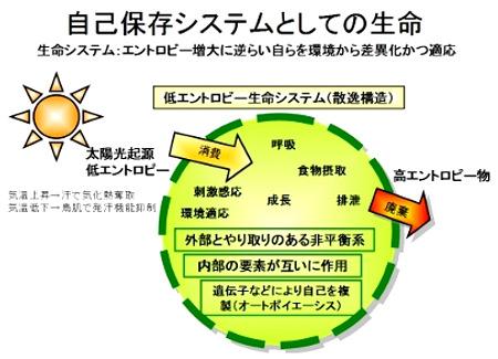f:id:ochimusha01:20170718063930j:plain