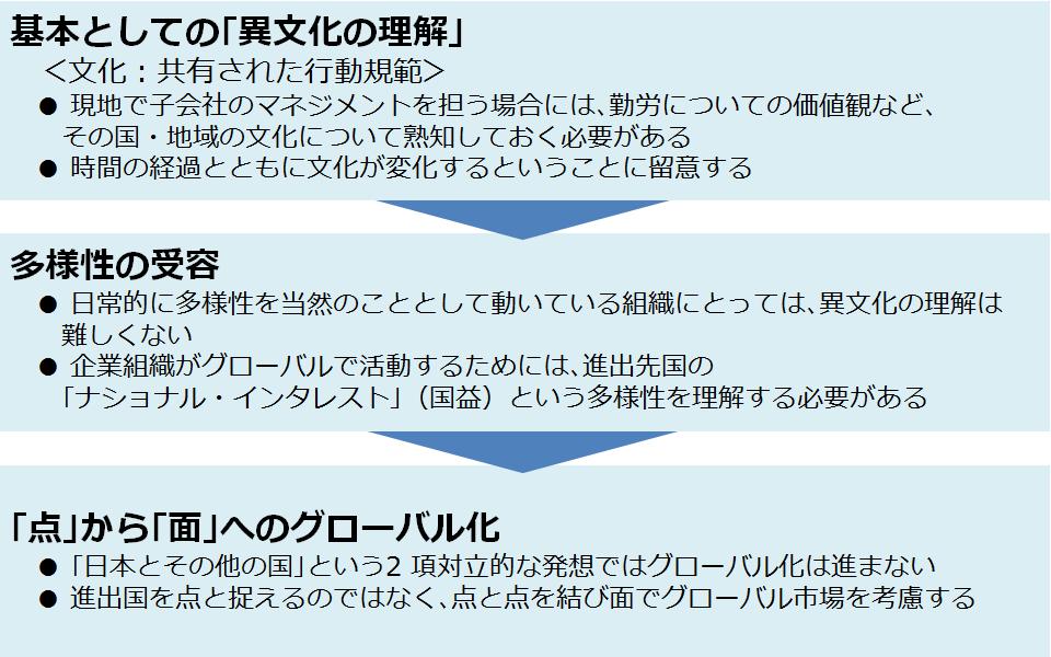 f:id:ochimusha01:20170725090543j:plain