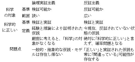 f:id:ochimusha01:20170807060730p:plain
