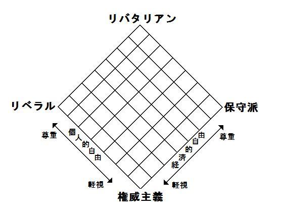 f:id:ochimusha01:20170910080740j:plain