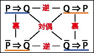 f:id:ochimusha01:20170926063300p:plain