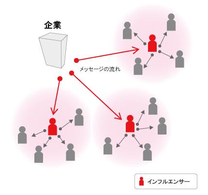f:id:ochimusha01:20171116131915j:plain