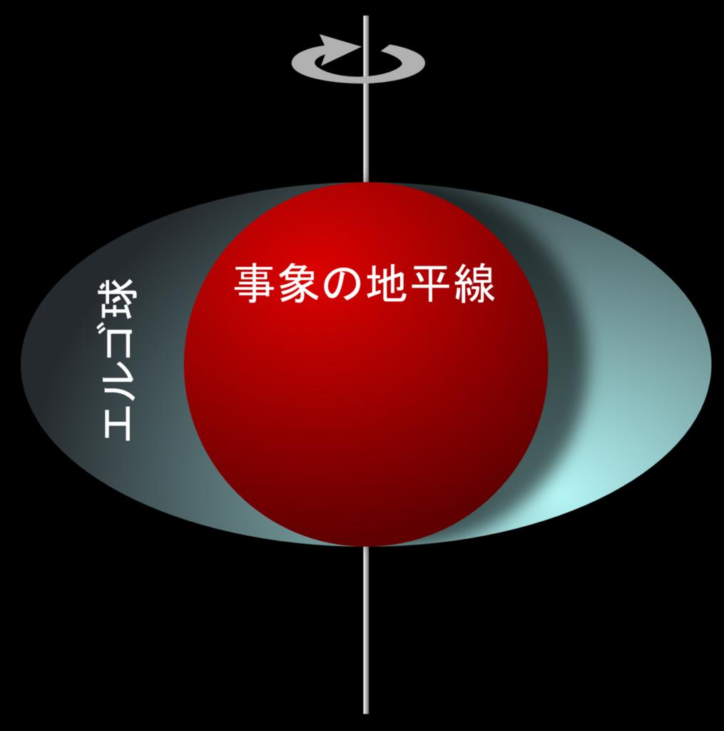f:id:ochimusha01:20180112175046p:plain