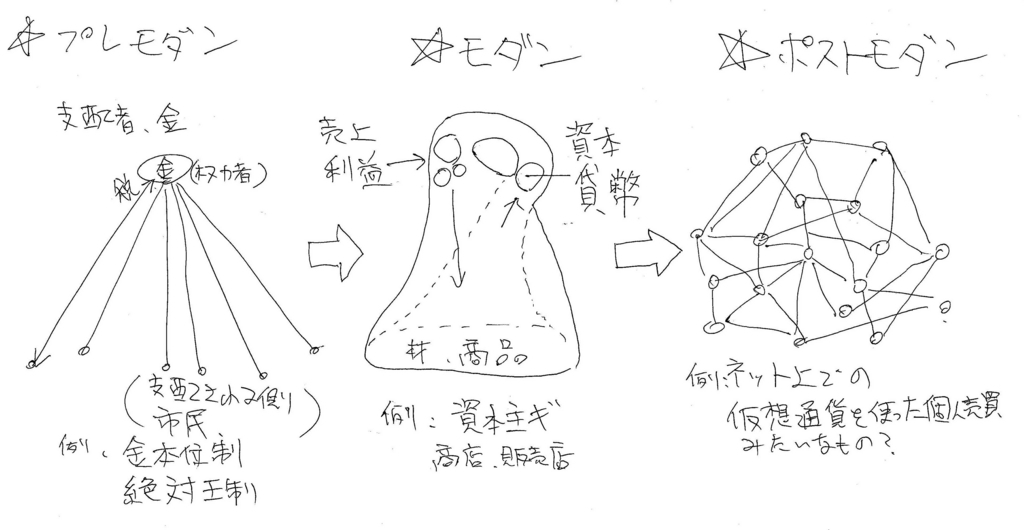 f:id:ochimusha01:20180112185134j:plain