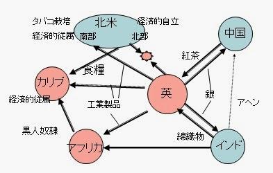f:id:ochimusha01:20180127035404j:plain