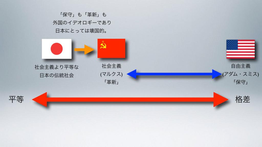 f:id:ochimusha01:20180202195141j:plain