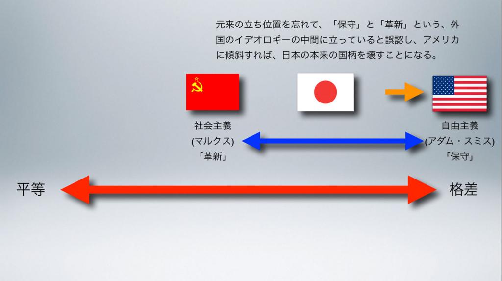 f:id:ochimusha01:20180202195231j:plain