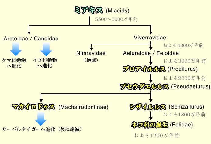 f:id:ochimusha01:20180428100852p:plain