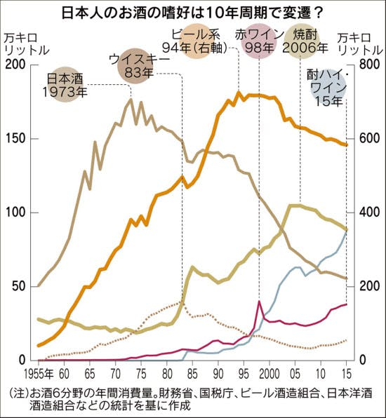 f:id:ochimusha01:20180608141647j:plain