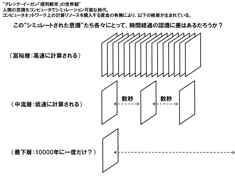 f:id:ochimusha01:20190323000011j:plain