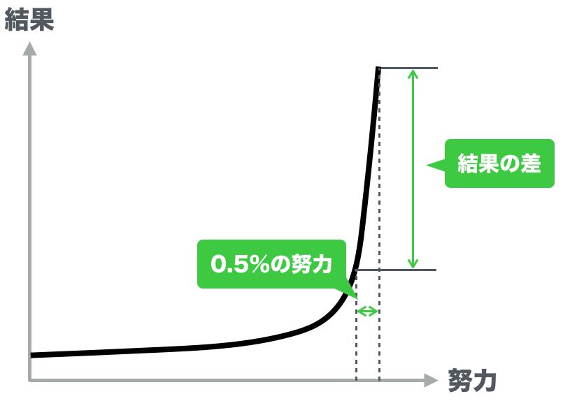 f:id:ochimusha01:20190328193212p:plain