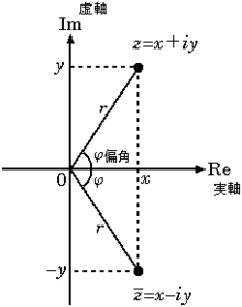 f:id:ochimusha01:20190408164916p:plain