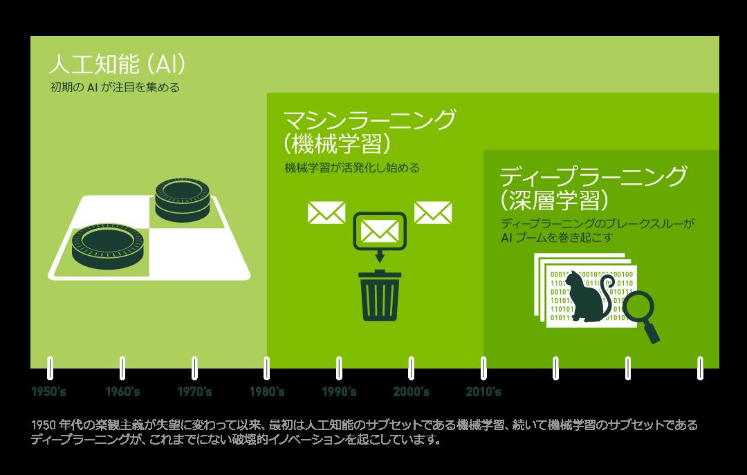 f:id:ochimusha01:20190422173839p:plain