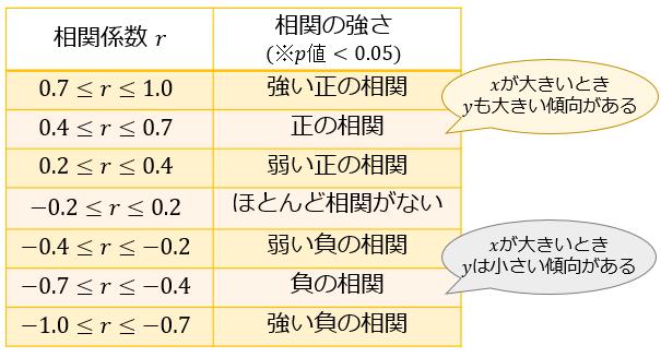 f:id:ochimusha01:20190520113420p:plain